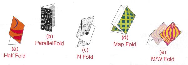 tri fold brochure or half fold brochure